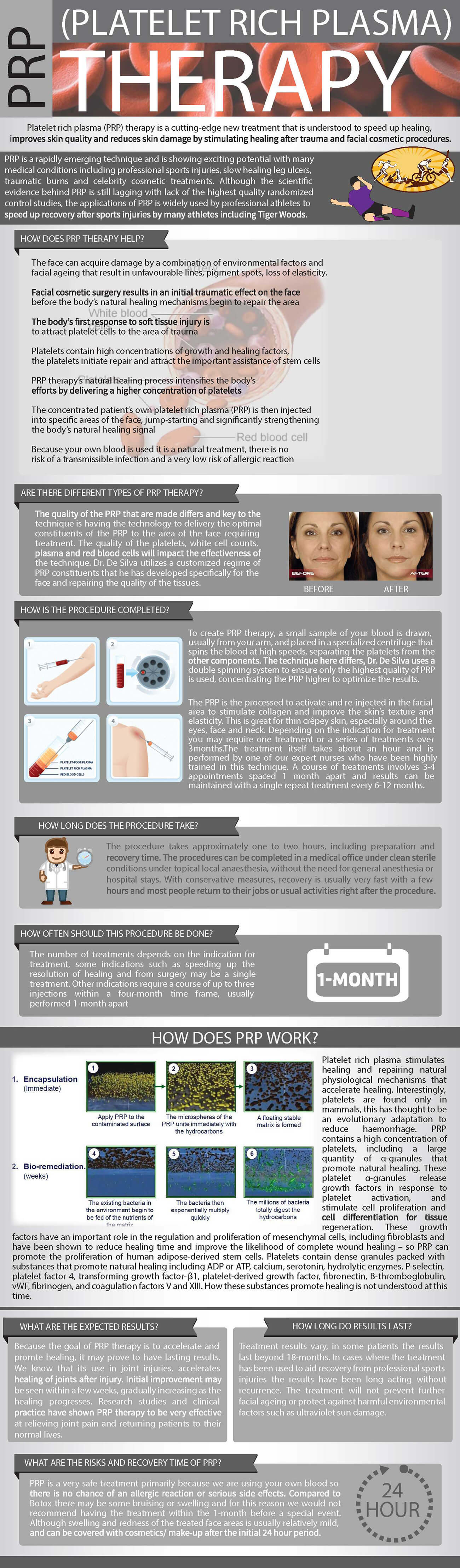 PRP skin rejuvenation therapy article